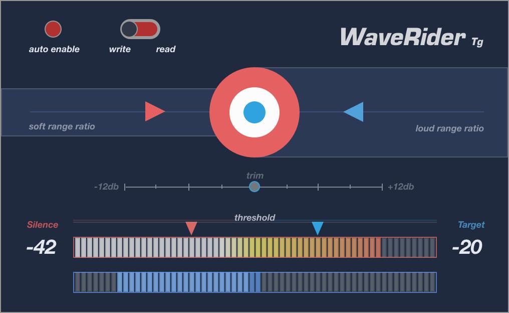 WaveRider Tg – Quiet Art